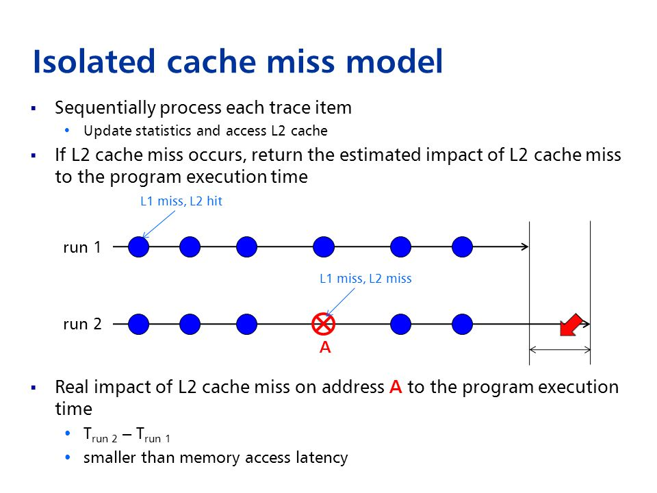 Isolated cache miss model  Sequentially process each trace item Update statistics and access L2 cache  If L2 cache miss occurs, return the estimated impact of L2 cache miss to the program execution time  Real impact of L2 cache miss on address A to the program execution time T run 2 – T run 1 smaller than memory access latency run 1 run 2 A L1 miss, L2 hit L1 miss, L2 miss