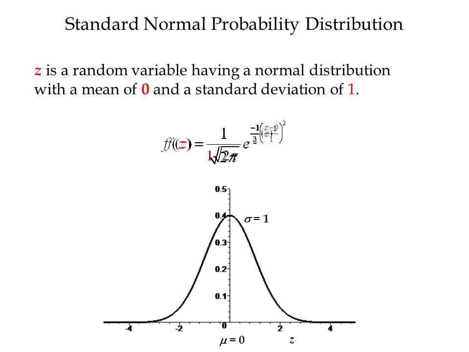 z is a random variable having a normal distribution with a mean of 0 and a standard deviation of 1.