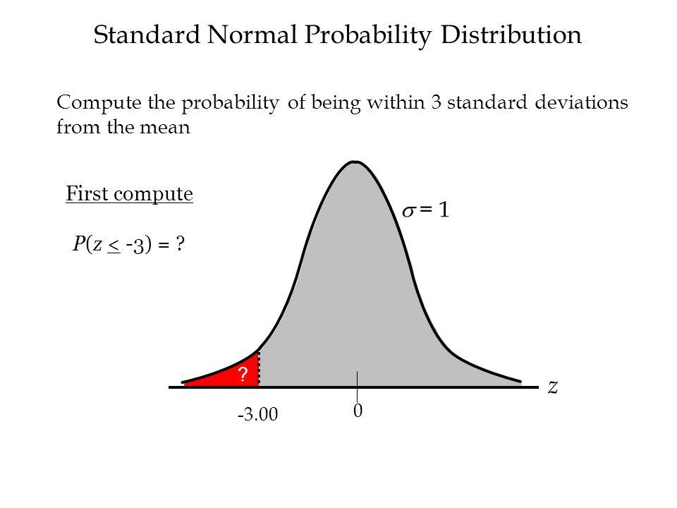 Standard Normal Probability Distribution  = 1 z -3.00 0 .