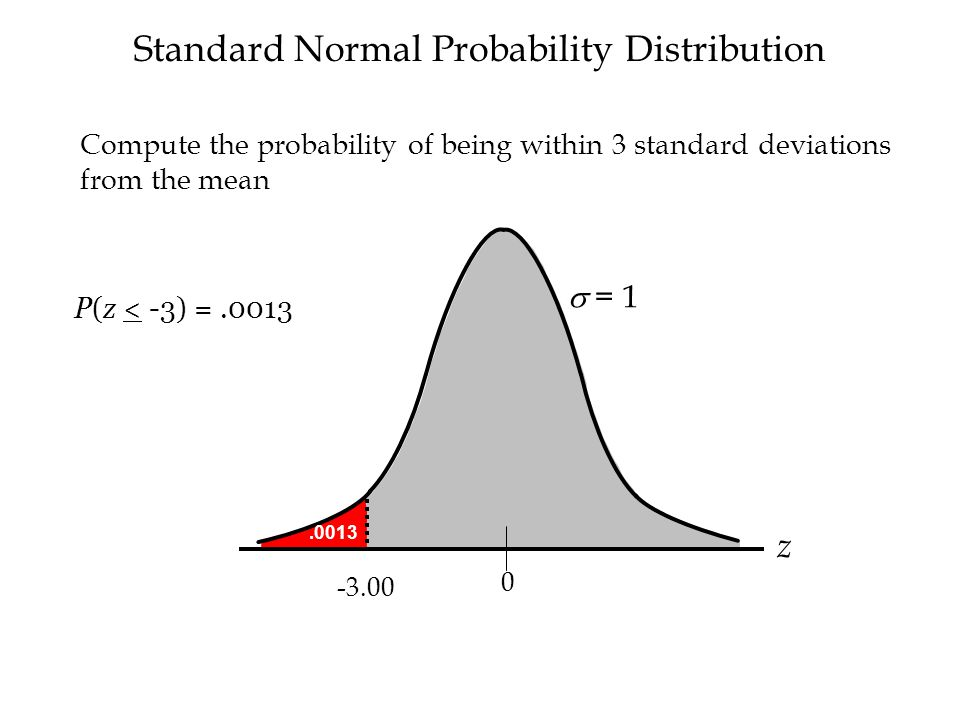 Standard Normal Probability Distribution  = 1 z -3.00 0.0013 Compute the probability of being within 3 standard deviations from the mean P(z < -3) =.0013