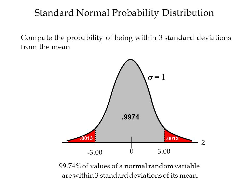 3.00 Standard Normal Probability Distribution  = 1 z -3.00 0.0013 Compute the probability of being within 3 standard deviations from the mean.0013.9974 99.74% of values of a normal random variable are within 3 standard deviations of its mean.