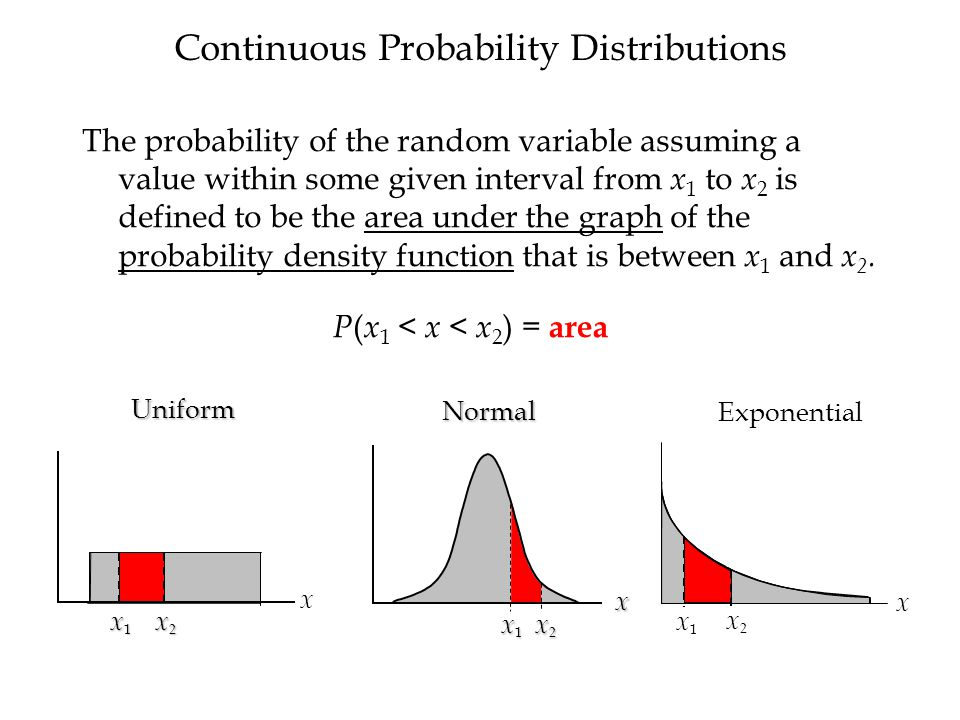 E( x ) = ( b + a )/2 = (15 + 5)/2 = 10 Uniform Probability Distribution Example: Slater s Buffet Slater customers are charged for the amount of salad they take.