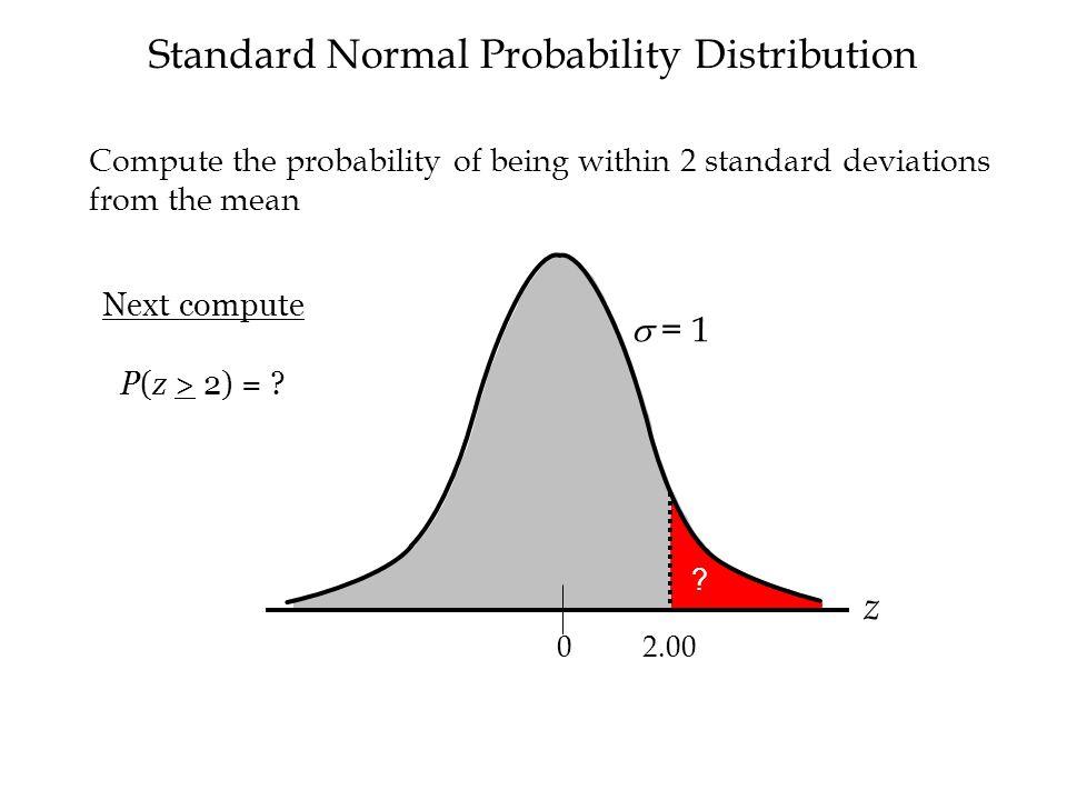 Standard Normal Probability Distribution  = 1 z 2.00 0 .
