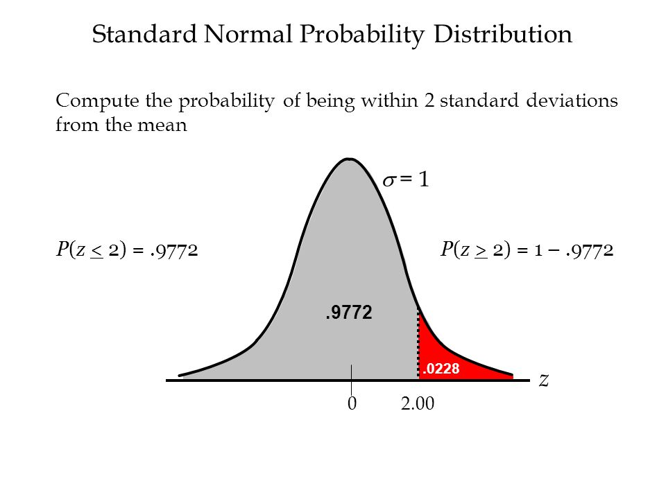 Standard Normal Probability Distribution  = 1 z 0.9772 Compute the probability of being within 2 standard deviations from the mean P(z < 2) =.9772P(z > 2) = 1 –.9772 2.00.0228
