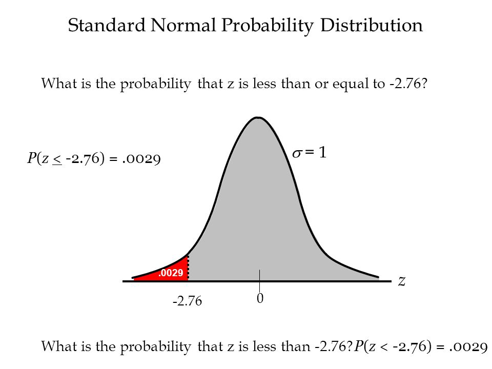 Standard Normal Probability Distribution  = 1 z -2.76 0.0029 P(z < -2.76) =.0029 What is the probability that z is less than -2.76.