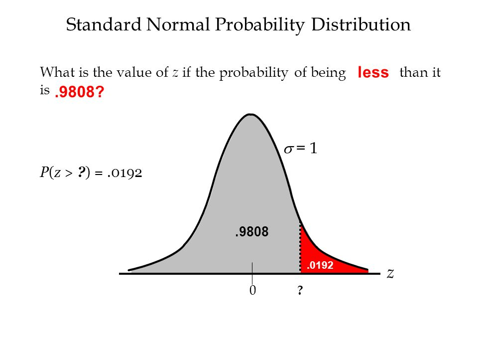 Standard Normal Probability Distribution What is the value of z if the probability of being greater than it is.0192.