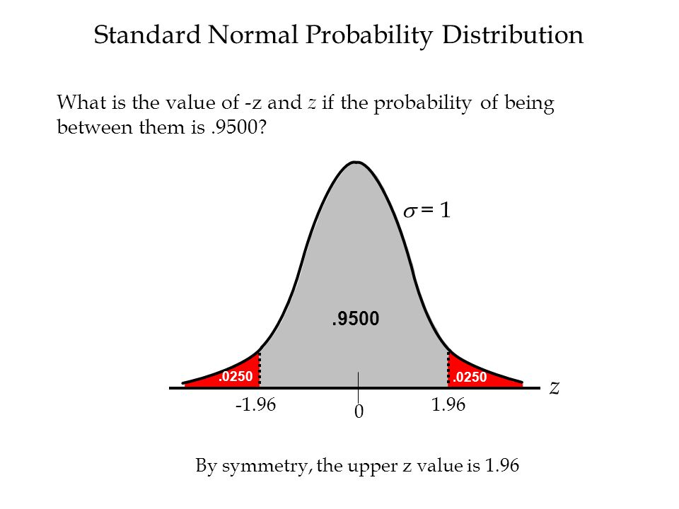 Standard Normal Probability Distribution  = 1 z -1.96 0.0250.9500 1.96 By symmetry, the upper z value is 1.96 What is the value of -z and z if the probability of being between them is.9500