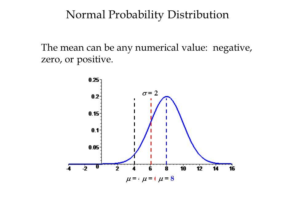 Standard Normal Probability Distribution  = 1 z -2.00 0 .
