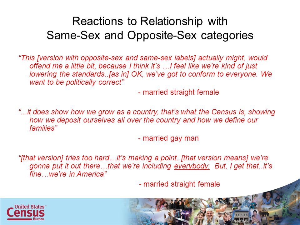 "Reactions to Relationship with Same-Sex and Opposite-Sex categories ""This [version with opposite-sex and same-sex labels] actually might, would offend"