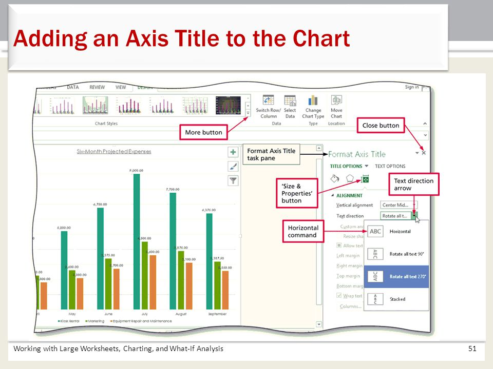 Working with Large Worksheets, Charting, and What-If Analysis51 Adding an Axis Title to the Chart