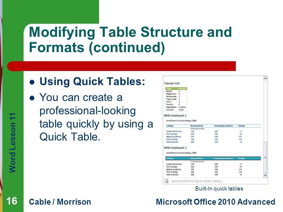 Word Lesson 11 Cable / MorrisonMicrosoft Office 2010 Advanced Modifying Table Structure and Formats (continued) Using Quick Tables: You can create a professional-looking table quickly by using a Quick Table.