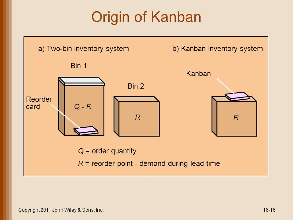 Copyright 2011 John Wiley & Sons, Inc.16-16 a) Two-bin inventory systemb) Kanban inventory system Reorder card Bin 1 Bin 2 Q - R Kanban R R Q = order quantity R = reorder point - demand during lead time Origin of Kanban