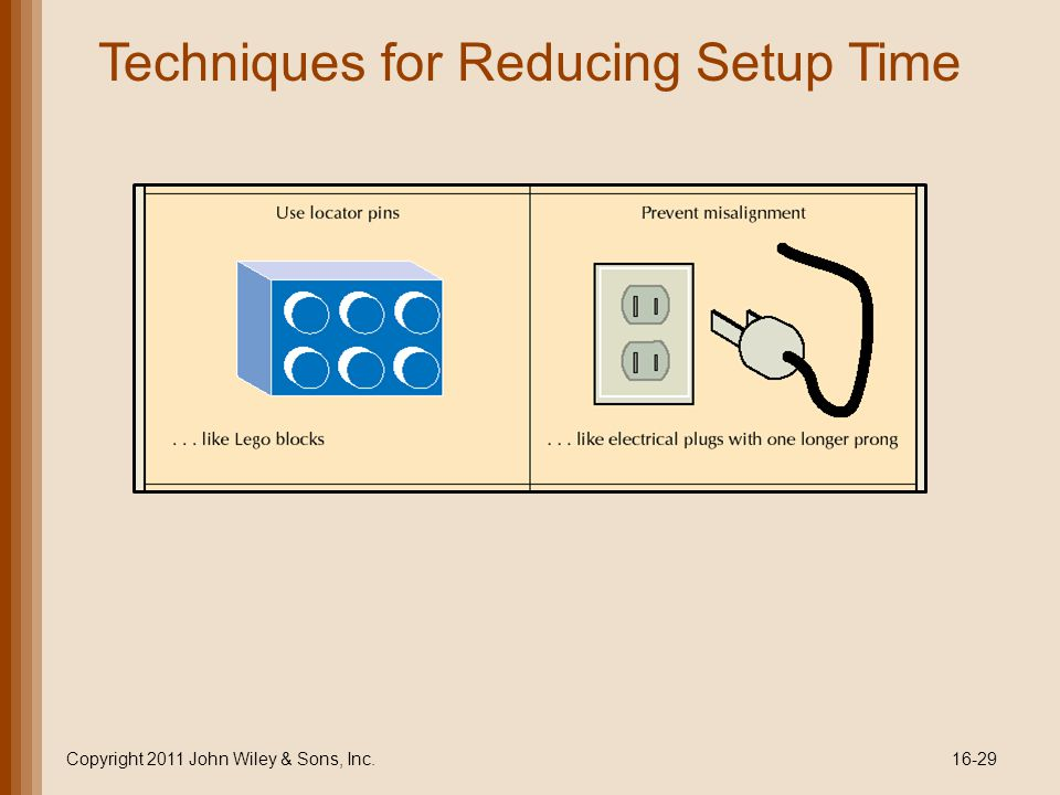 Techniques for Reducing Setup Time Copyright 2011 John Wiley & Sons, Inc.16-29