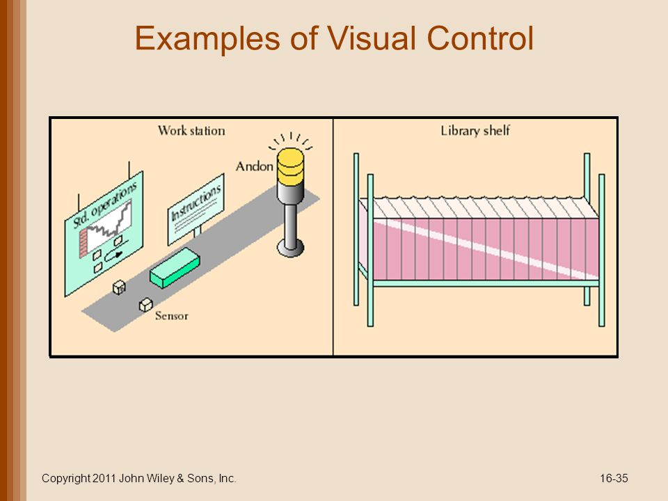 Examples of Visual Control Copyright 2011 John Wiley & Sons, Inc.16-35