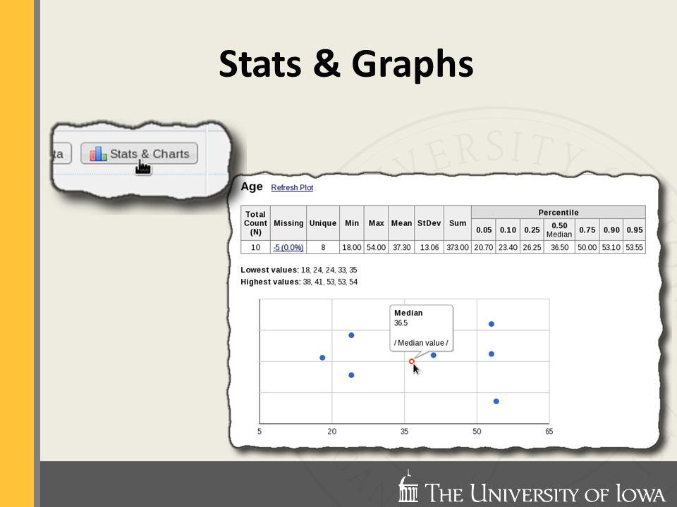Stats & Graphs