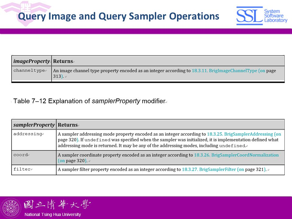 National Tsing Hua University ® copyright OIA National Tsing Hua University Query Image and Query Sampler Operations