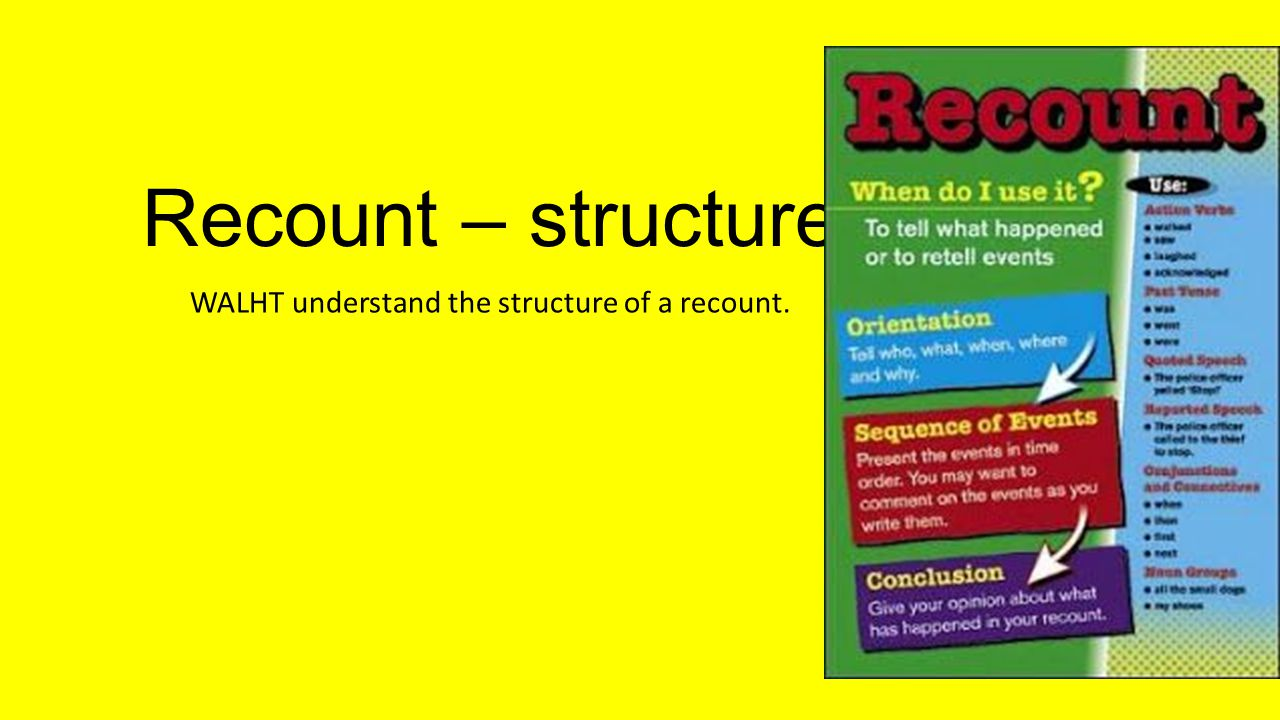 Recount – structure WALHT understand the structure of a recount.