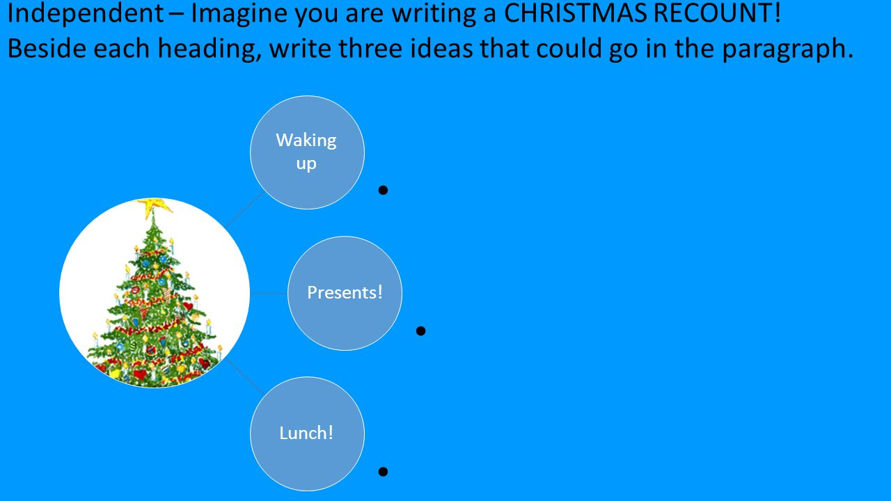 Independent – Imagine you are writing a CHRISTMAS RECOUNT.