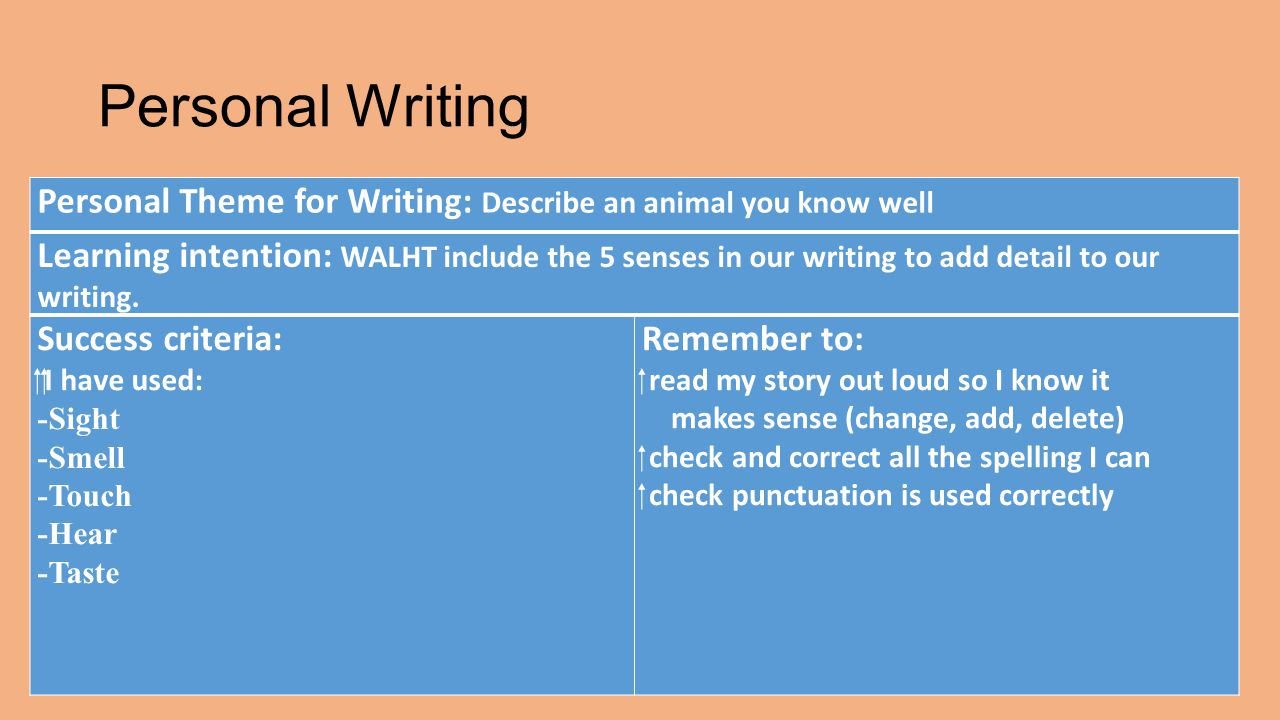Personal Writing Personal Theme for Writing: Describe an animal you know well Learning intention: WALHT include the 5 senses in our writing to add detail to our writing.