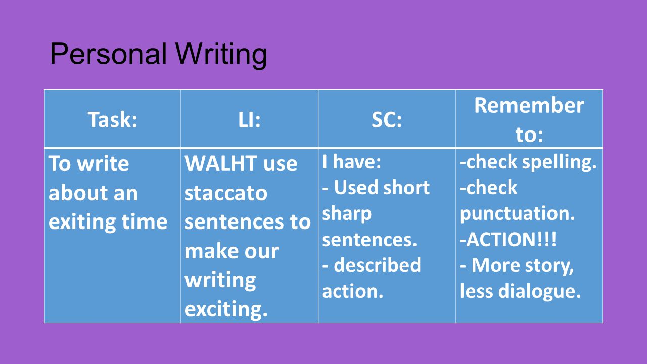 Personal Writing Task:LI:SC: Remember to: To write about an exiting time WALHT use staccato sentences to make our writing exciting.