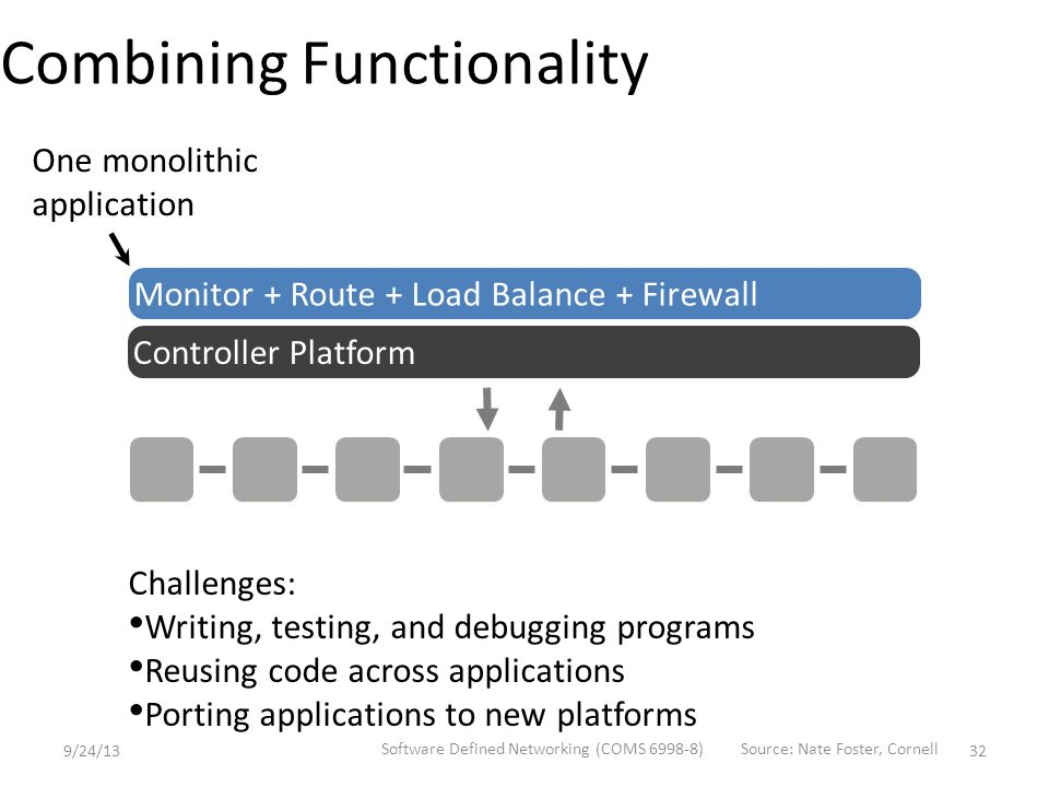 Combining Functionality Challenges: Writing, testing, and debugging programs Reusing code across applications Porting applications to new platforms Controller Platform Monitor + Route + Load Balance + Firewall One monolithic application 9/24/13 Software Defined Networking (COMS 6998-8) 32 Source: Nate Foster, Cornell