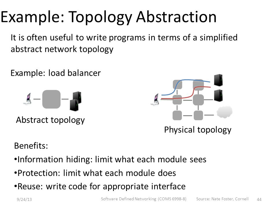 Example: Topology Abstraction Abstract topology Physical topology It is often useful to write programs in terms of a simplified abstract network topology Benefits: Information hiding: limit what each module sees Protection: limit what each module does Reuse: write code for appropriate interface Example: load balancer 9/24/13 Software Defined Networking (COMS 6998-8) 44 Source: Nate Foster, Cornell