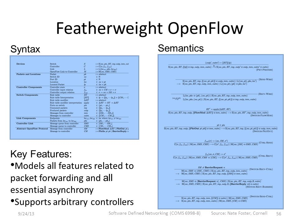 Featherweight OpenFlow Syntax Semantics Key Features: Models all features related to packet forwarding and all essential asynchrony Supports arbitrary controllers 9/24/13 Software Defined Networking (COMS 6998-8) 56 Source: Nate Foster, Cornell