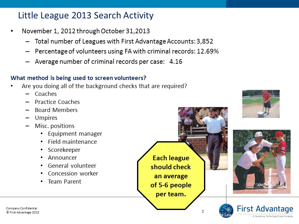 Company Confidential © First Advantage 2013 2 Little League 2013 Search Activity November 1, 2012 through October 31,2013 – Total number of Leagues with First Advantage Accounts: 3,852 – Percentage of volunteers using FA with criminal records: 12.69% – Average number of criminal records per case: 4.16 What method is being used to screen volunteers.