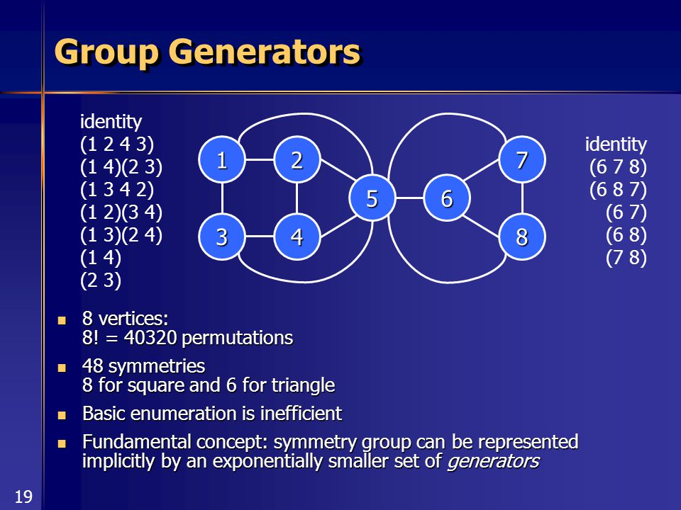 19 Group Generators 8 vertices: 8! = 40320 permutations 8 vertices: 8! = 40320 permutations 48 symmetries 8 for square and 6 for triangle 48 symmetrie
