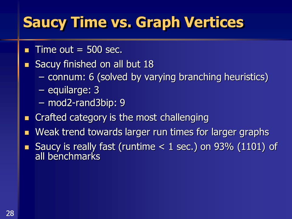28 Saucy Time vs.Graph Vertices Time out = 500 sec.