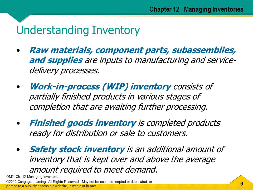 7 OM2, Ch.12 Managing Inventories ©2010 Cengage Learning.