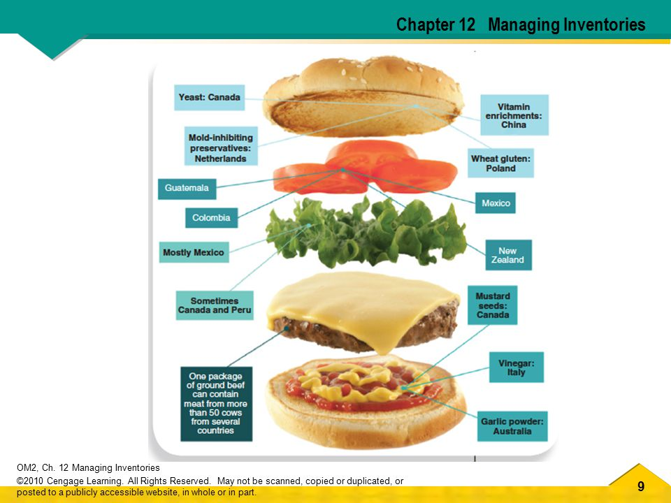 10 OM2, Ch.12 Managing Inventories ©2010 Cengage Learning.