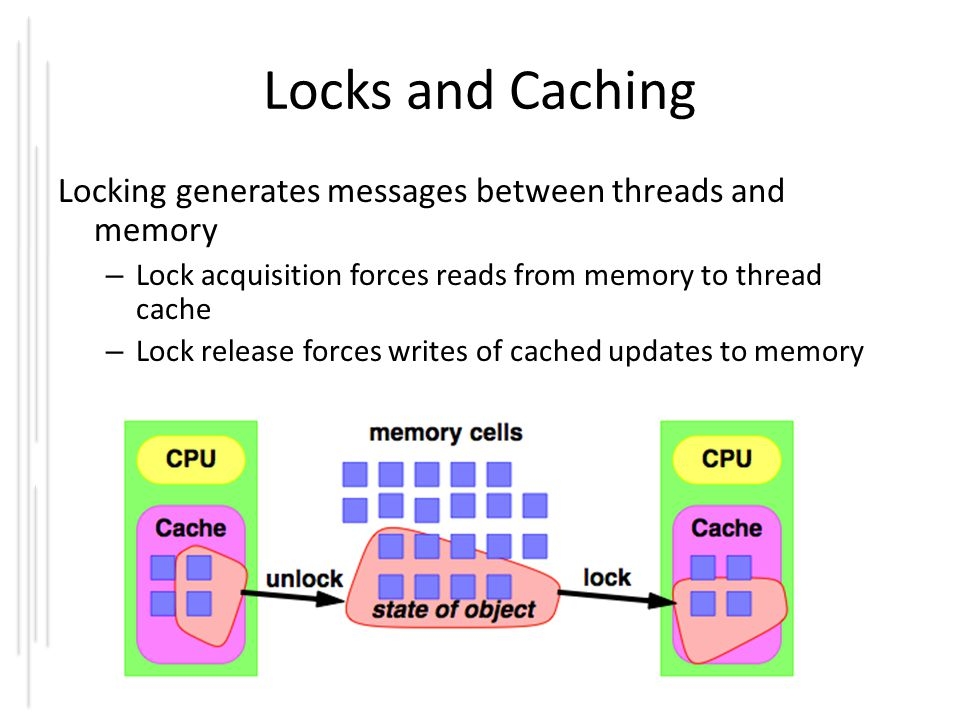 Locks and Caching Locking generates messages between threads and memory – Lock acquisition forces reads from memory to thread cache – Lock release for