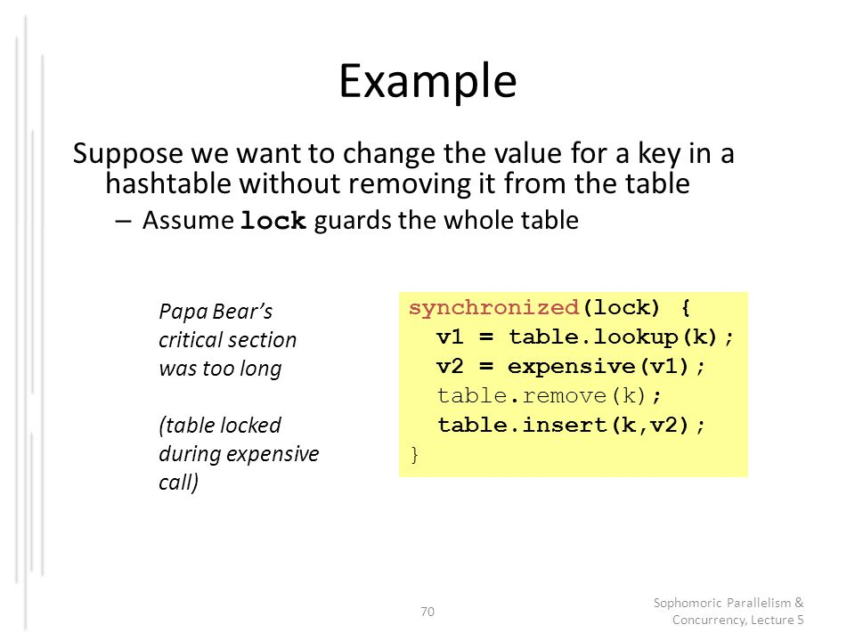 Example Suppose we want to change the value for a key in a hashtable without removing it from the table – Assume lock guards the whole table 70 Sophom
