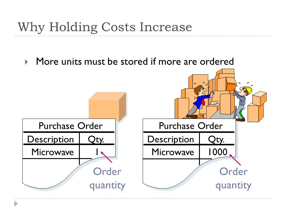  More units must be stored if more are ordered Purchase Order DescriptionQty.