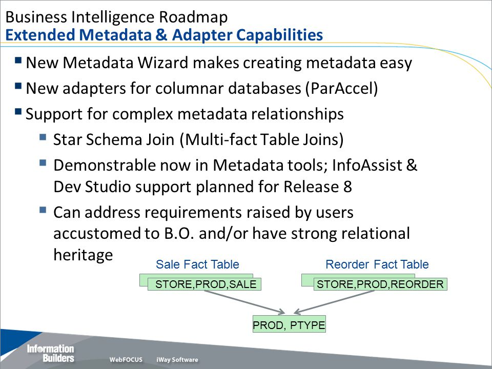 Business Intelligence Roadmap Extended Metadata & Adapter Capabilities  New Metadata Wizard makes creating metadata easy  New adapters for columnar