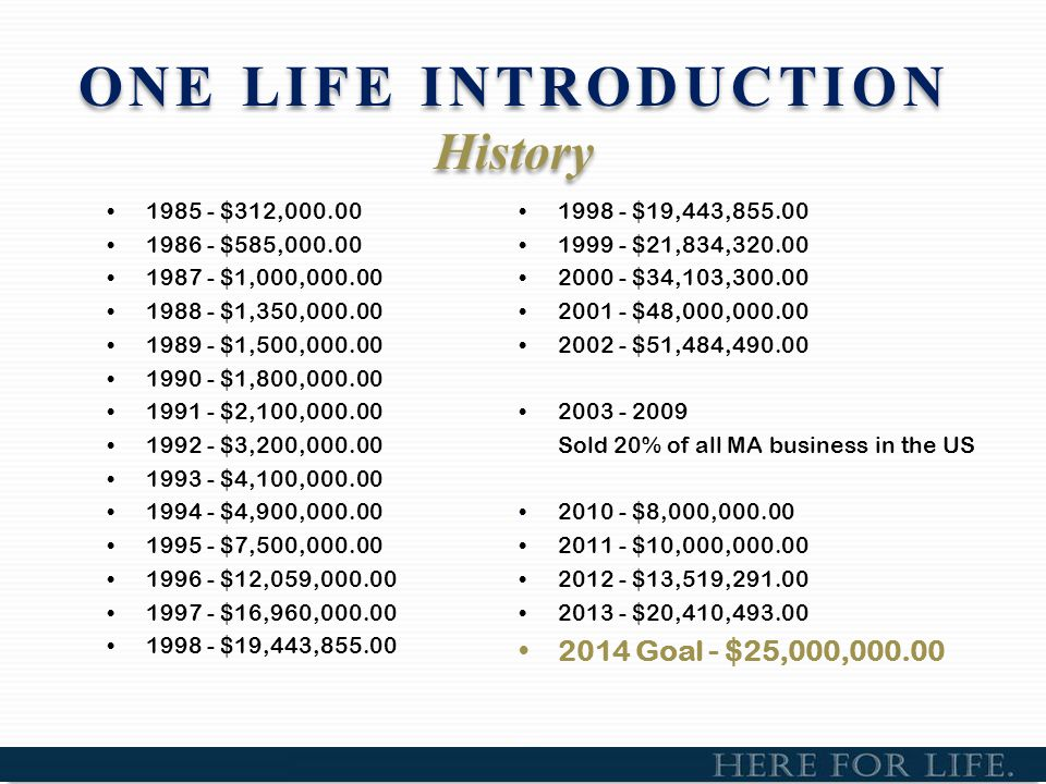 One Life Agent Incentive Program Rookie Fast Start Cash Bonus Program Quarterly Cash Contests Sales Blazer Program One Life Incentive Trip Leaders Club Presidents Club Founders Club
