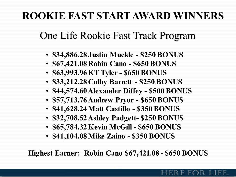 Incentive Program 1.Rookie Fast Start Program 2. Quarterly Cash Contests 3.