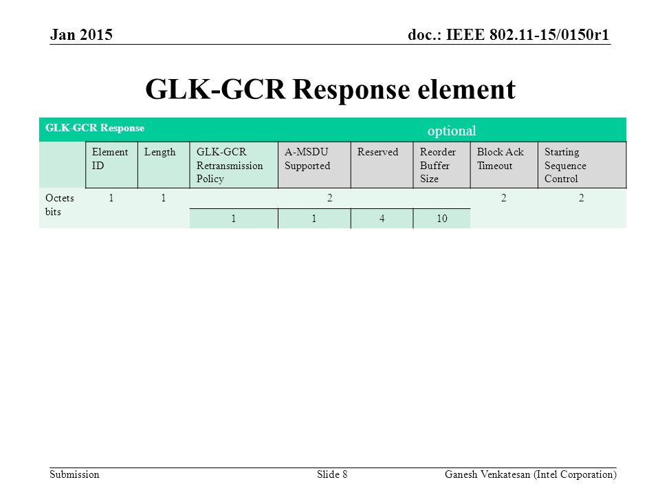 doc.: IEEE 802.11-15/0150r1 Submission GLK-GCR Response element Jan 2015 Ganesh Venkatesan (Intel Corporation)Slide 8 GLK-GCR Response optional Element ID LengthGLK-GCR Retransmission Policy A-MSDU Supported ReservedReorder Buffer Size Block Ack Timeout Starting Sequence Control Octets bits 11222 11410