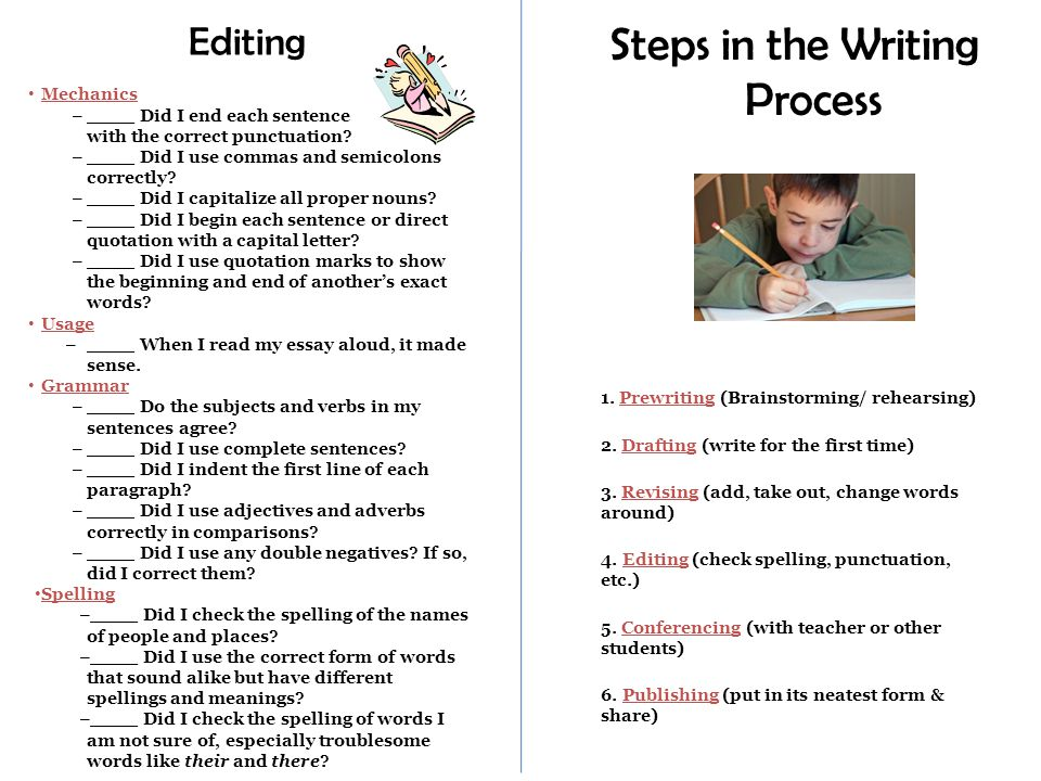 Editing Mechanics – ____ Did I end each sentence with the correct punctuation.