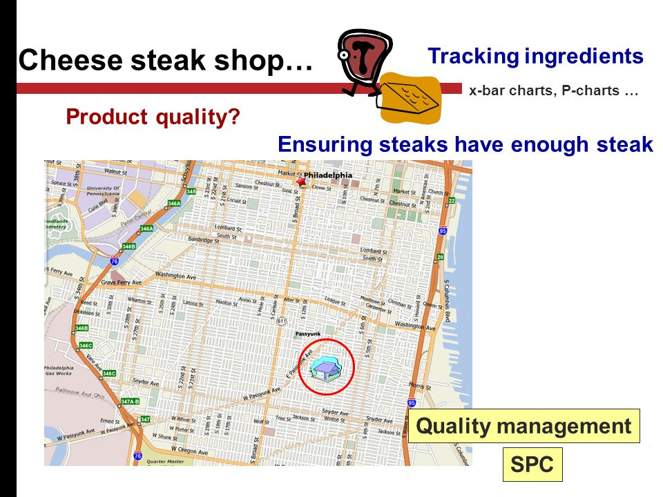 Cheese steak shop…. Product quality.