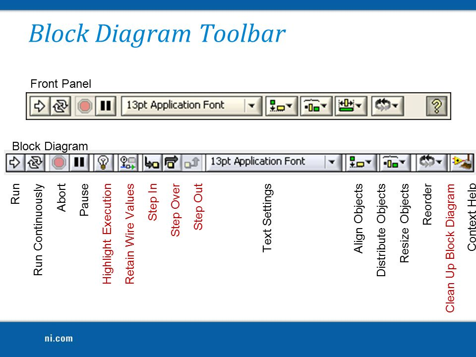 Block Diagram Toolbar Run Run Continuously Abort Pause Highlight Execution Retain Wire Values Step In Step Over Step Out Text Settings Align Objects Distribute Objects Resize Objects Reorder Clean Up Block Diagram Context Help Block Diagram Front Panel