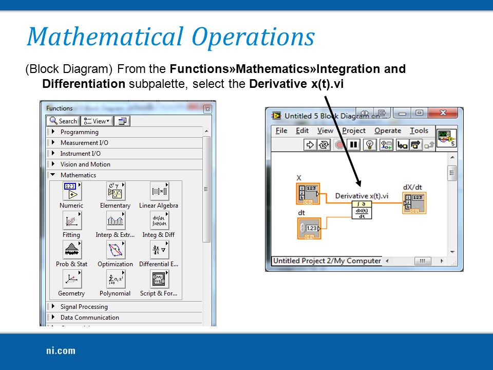 Mathematical Operations (Block Diagram) From the Functions»Mathematics»Integration and Differentiation subpalette, select the Derivative x(t).vi