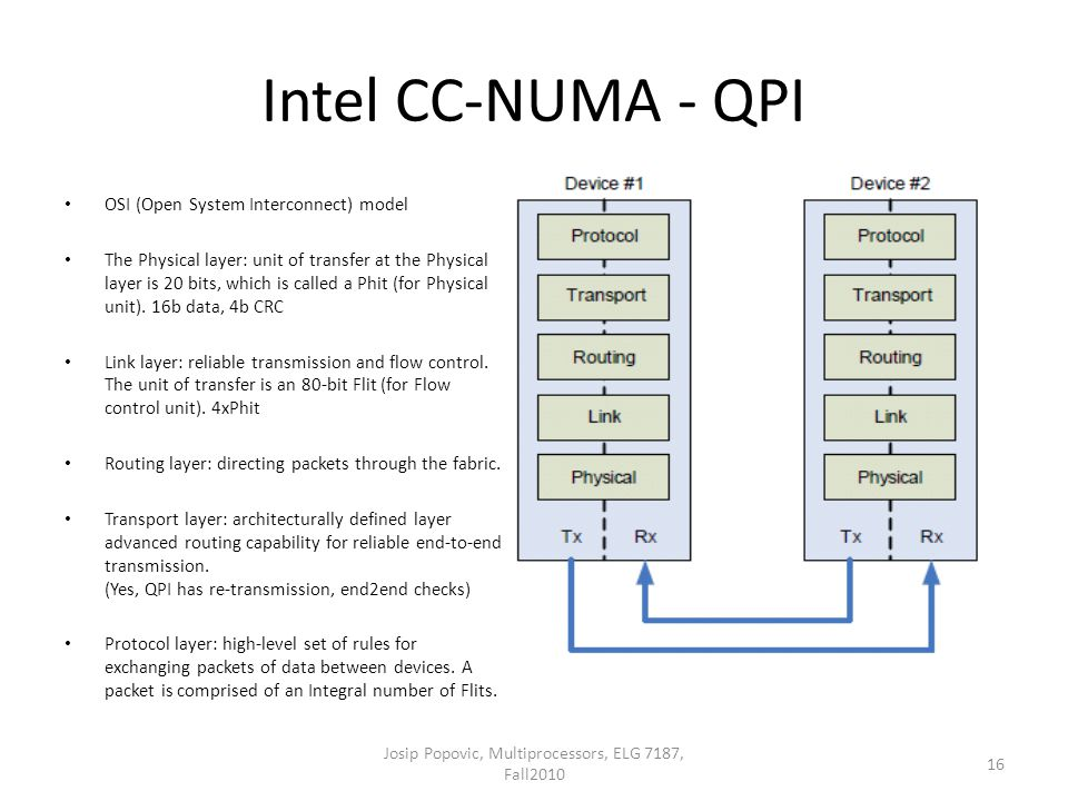 Intel CC-NUMA - QPI OSI (Open System Interconnect) model The Physical layer: unit of transfer at the Physical layer is 20 bits, which is called a Phit