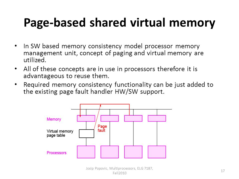 Page-based shared virtual memory In SW based memory consistency model processor memory management unit, concept of paging and virtual memory are utili