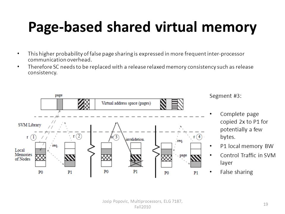 Page-based shared virtual memory This higher probability of false page sharing is expressed in more frequent inter-processor communication overhead. T