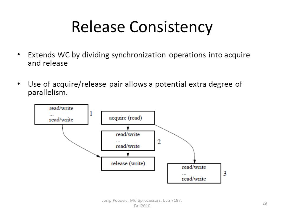 Release Consistency Extends WC by dividing synchronization operations into acquire and release Use of acquire/release pair allows a potential extra degree of parallelism.