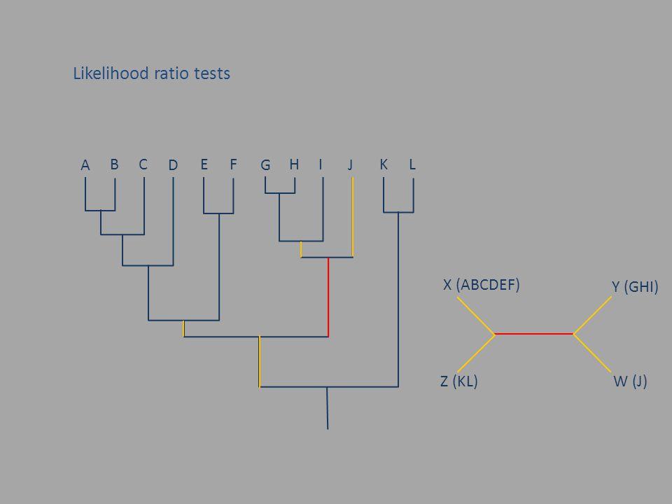 Likelihood ratio tests A BC D EF G HI J KL X (ABCDEF) Y (GHI) W (J) Z (KL)