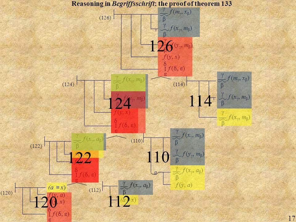 17 (126) (114)(124) (112) (120) f (x γ, a β ) β γ f (y, a) f (y, x) δ ɛ I f ( δ, ɛ ) (122) (110) ɛ Reasoning in Begriffsschrift: the proof of theorem 133 f (y, a) δ f (y, x) (a ≡ x) ɛ I f ( δ, ɛ ) (a ≡ x) f (x γ, a β ) β γ f (x γ, m β ) β γ f (y γ, m β ) β γ f (x γ, a β ) β γ f (y, a) a f (x γ, m β ) β γ f (y γ, m β ) β γ f (y, x) δ ɛ I f ( δ, ɛ ) f (m γ, x β ) β γ f (x γ, m β ) β γ β γ f (m γ, x β ) β γ f (x γ, m β ) β γ δ I f ( δ, ɛ ) β γ f (y γ, m β ) f (y, x) 120 112 110 122 124 126 114