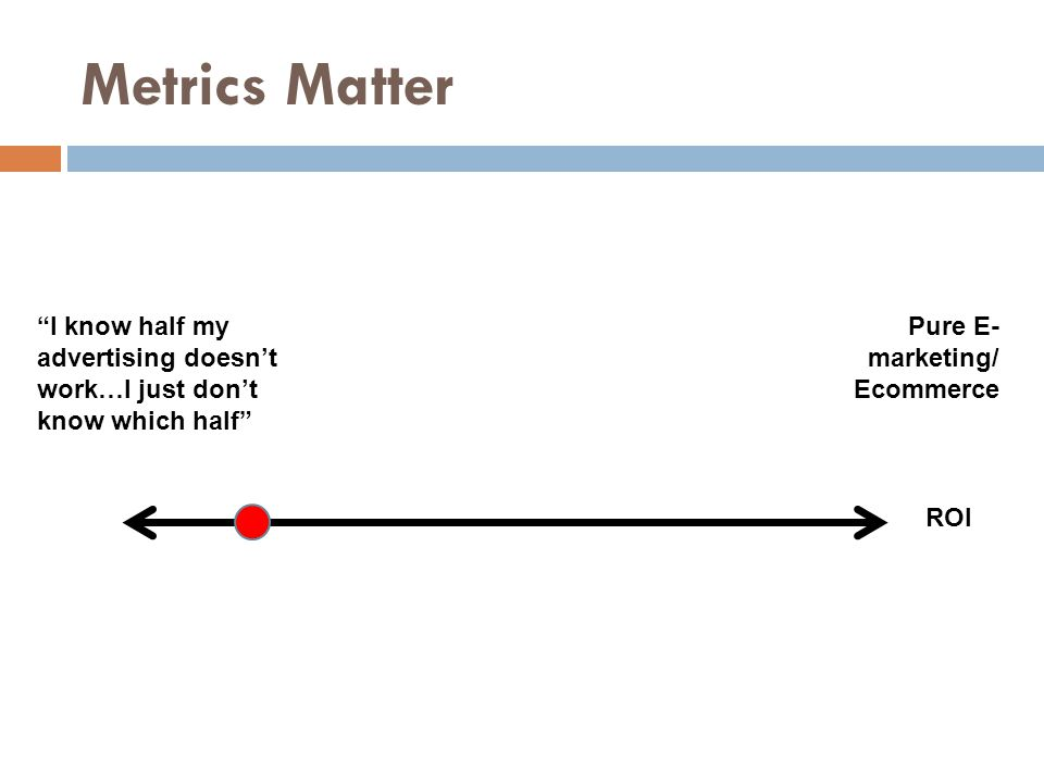 Metrics Matter I know half my advertising doesn't work…I just don't know which half Pure E- marketing/ Ecommerce ROI